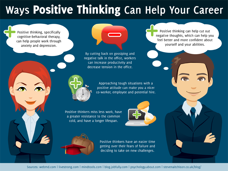Positive Thinking in the Workplace