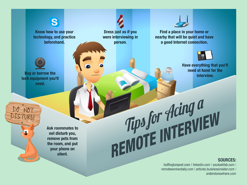 Top 10 Tips To OWN Your Online Job Interview  Job Interview Tips